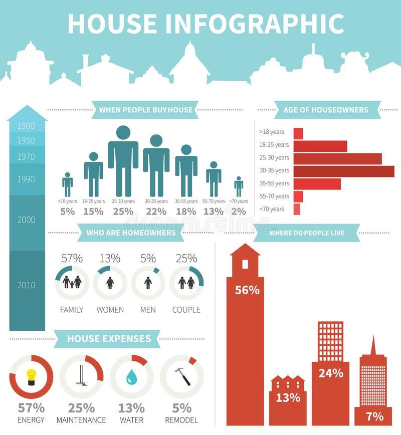 Domowi infographic elementy ilustracja wektor