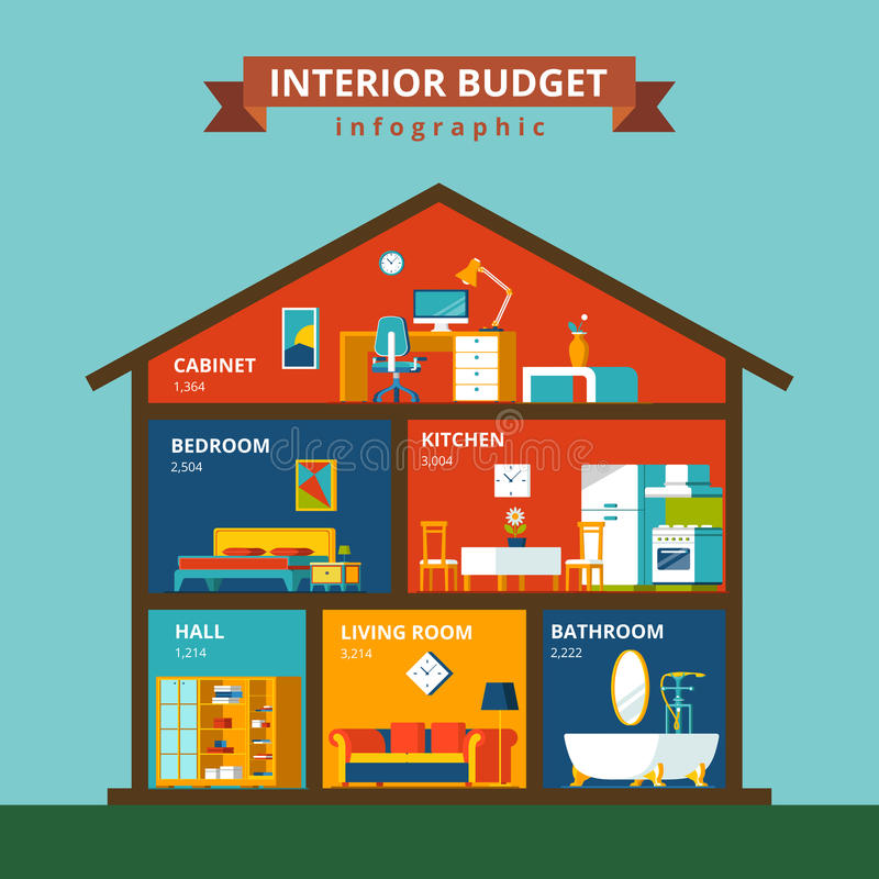 Domowy domowy izbowy wewnętrzny budżet kosztuje płaskiego wektorowego infographics royalty ilustracja