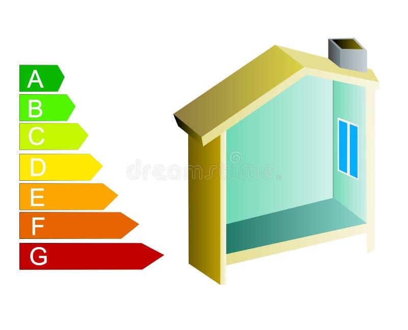 Domowy energetyczny budżet obraz royalty free