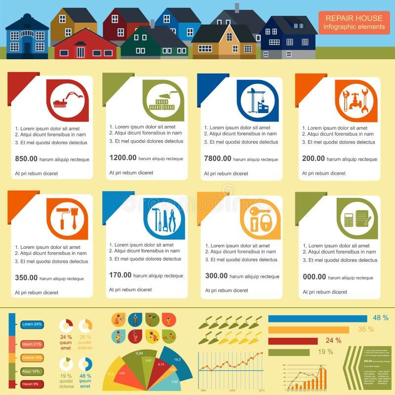 Domowy remontowy infographic, ustawia elementy ilustracji