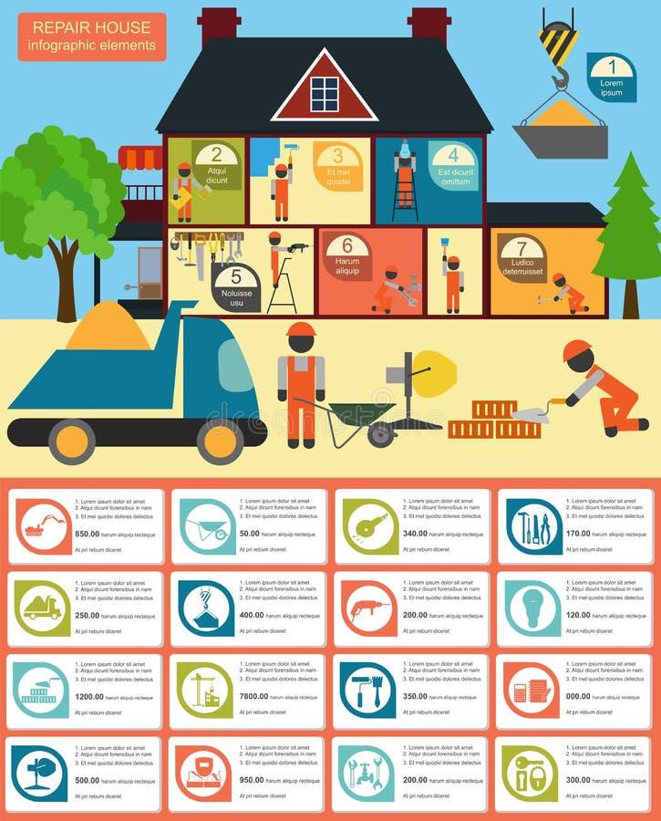 Domowy remontowy infographic, ustawia elementy royalty ilustracja