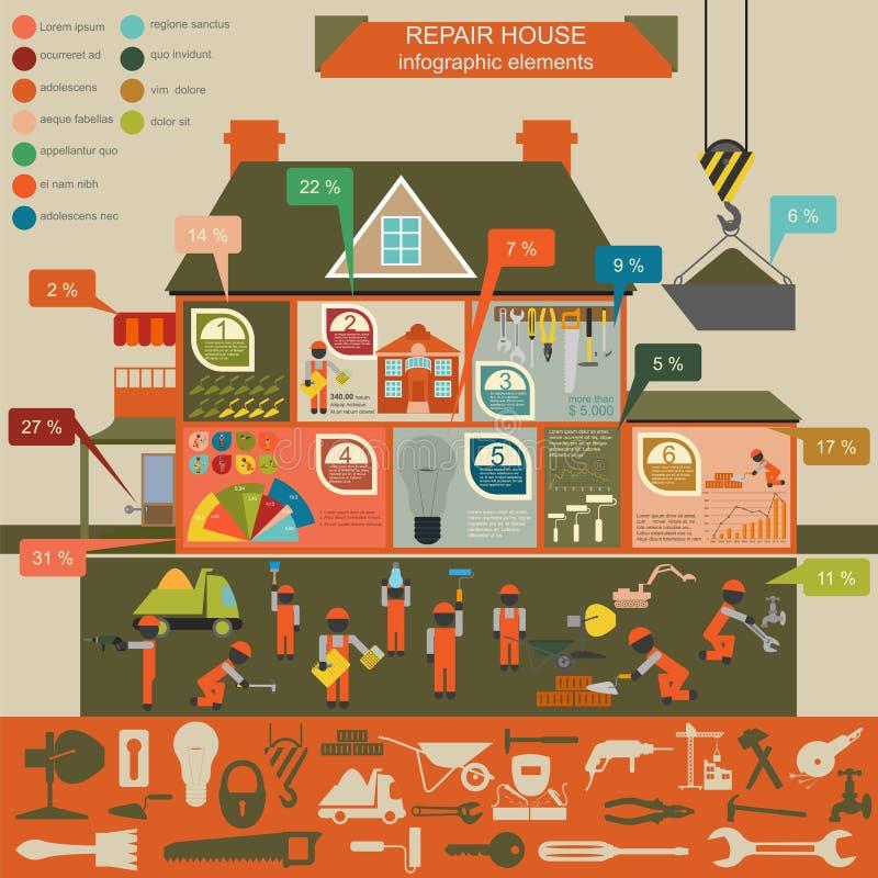 Domowy remontowy infographic, ustawia elementy ilustracja wektor