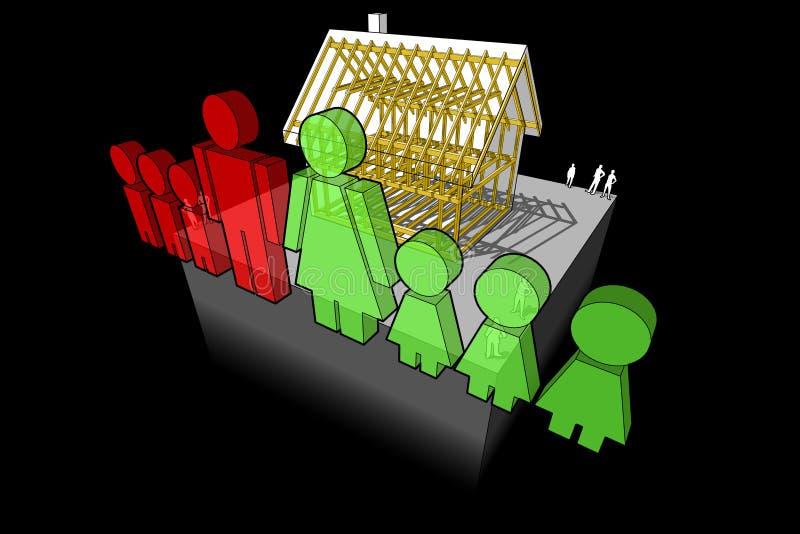 Domowy struktury i rodziny znak ilustracji