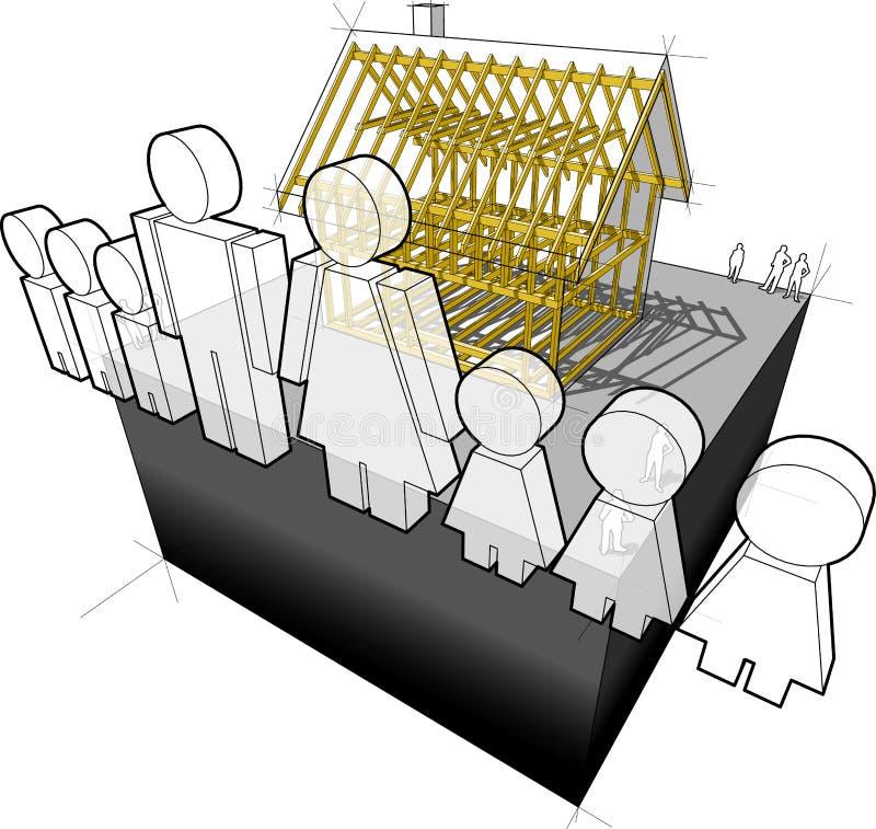 Domowy struktury, rodziny signsimple odłączający dom z i komponował mężczyzna a i żona ilustracja wektor