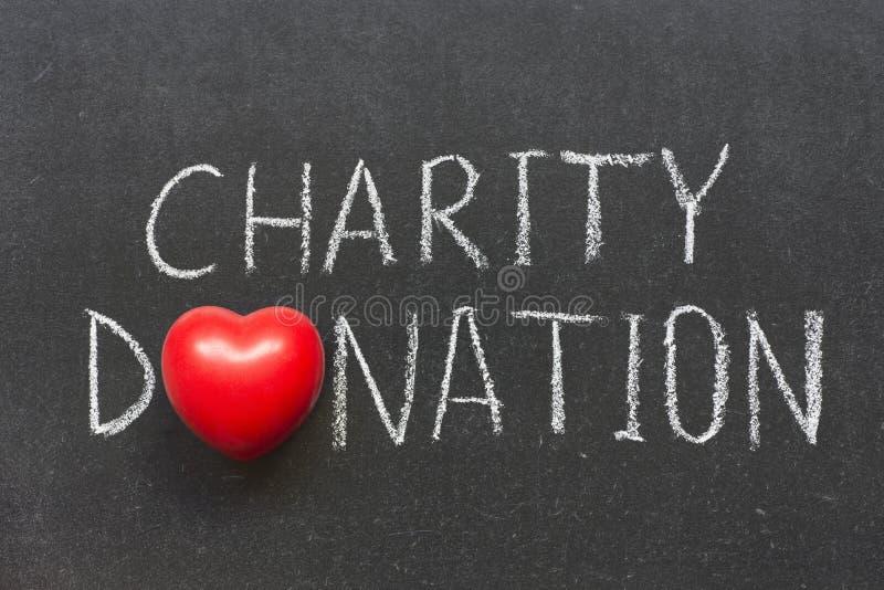 Donación de la caridad
