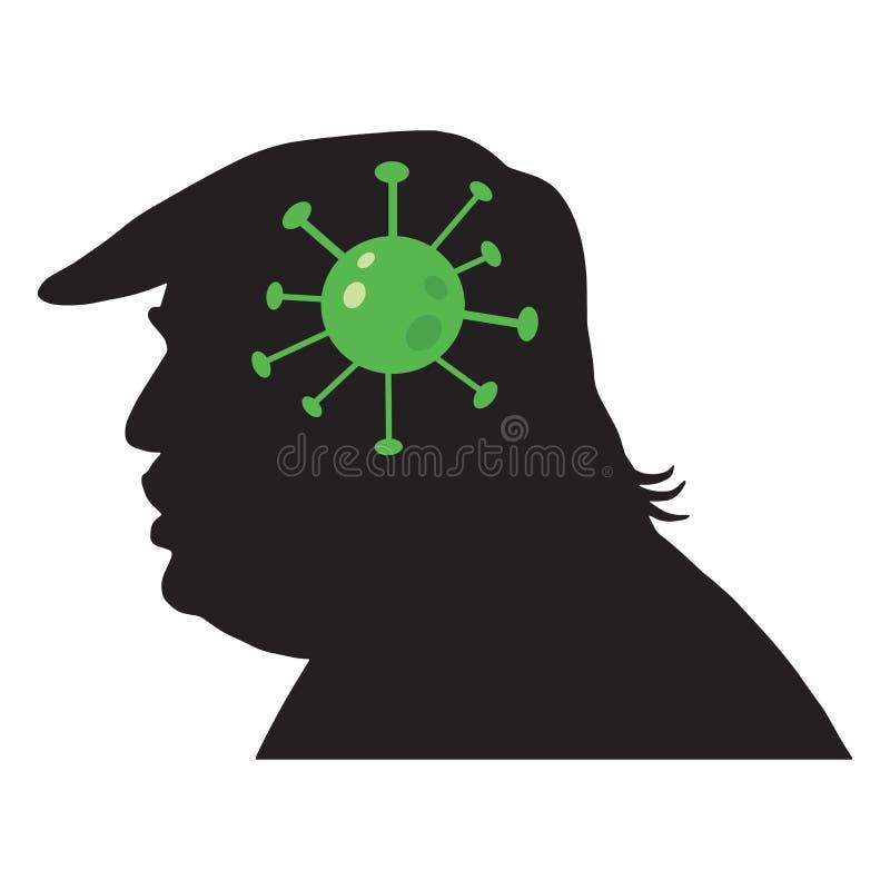 Free Donald Trump Silhouette Coronavirus COVID-19. Vector Icon Illustration. Washington DC, April 2, 2020 Stock Photography - 177776442