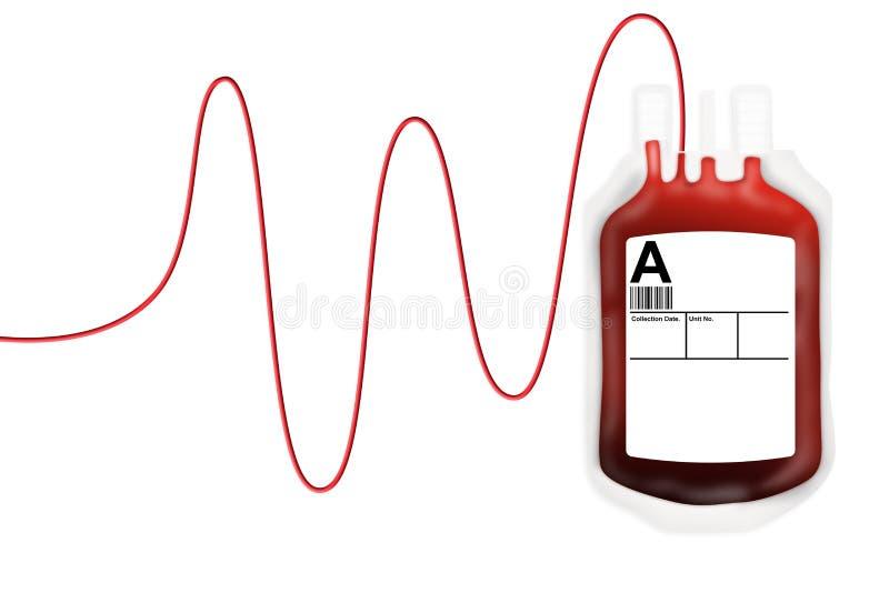 Donation de sac de sang illustration de vecteur