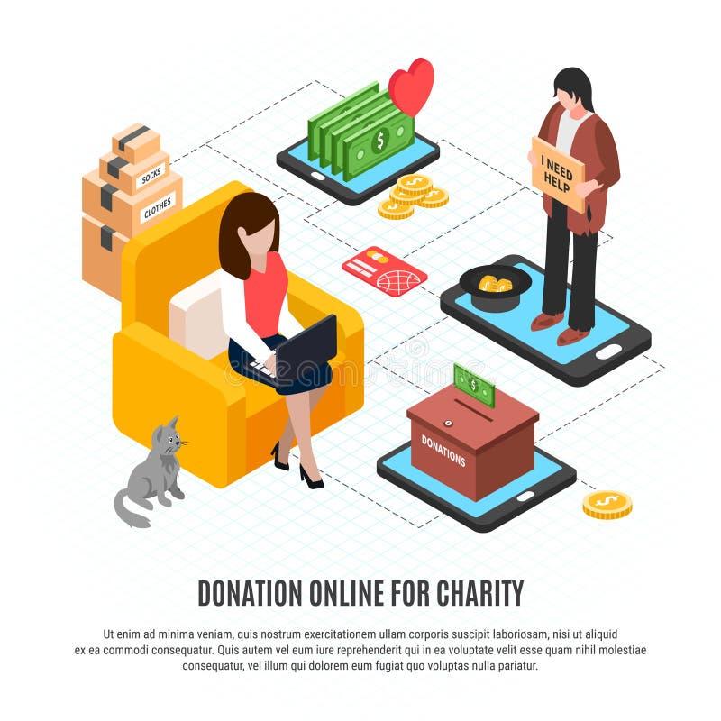 Donation en ligne pour la charité illustration de vecteur