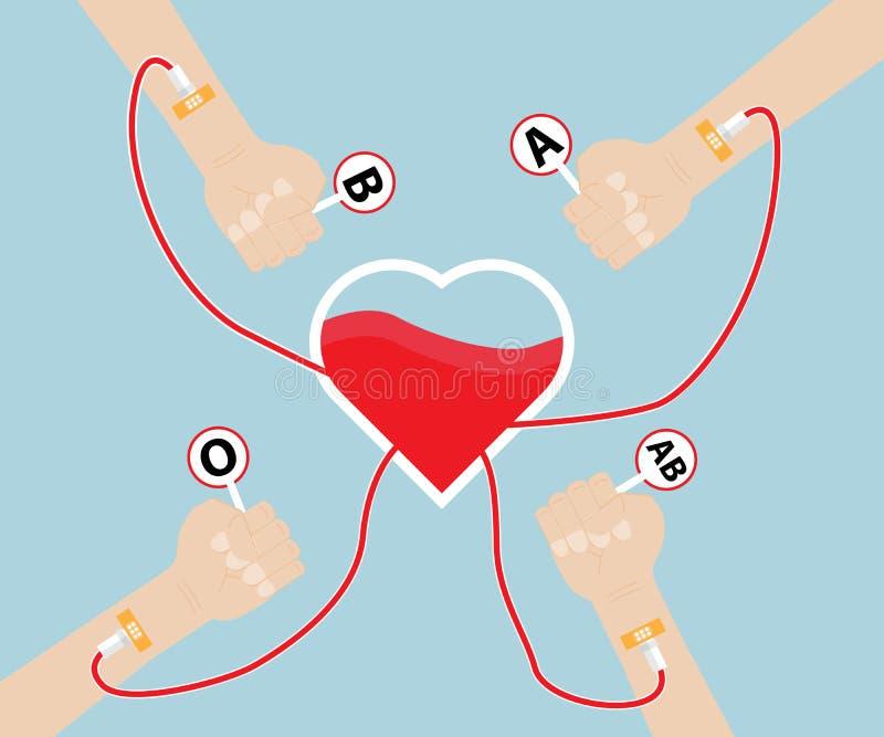 Donera blod till hjärta Shape vektor illustrationer