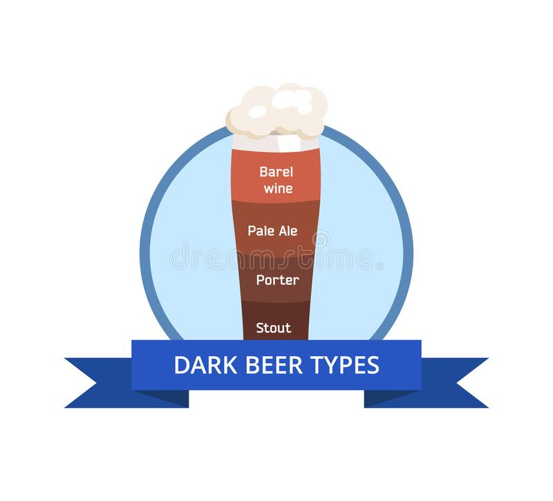 Donkere Biertypes Logo Barrel Wine, Pale Ale, Portier stock illustratie