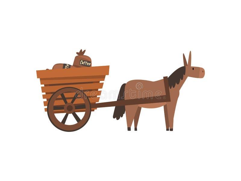 Image result for cart
