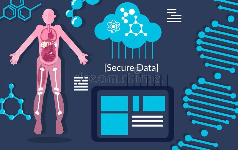 Données de recherches d'ADN entreposé dans le laboratoire illustration stock