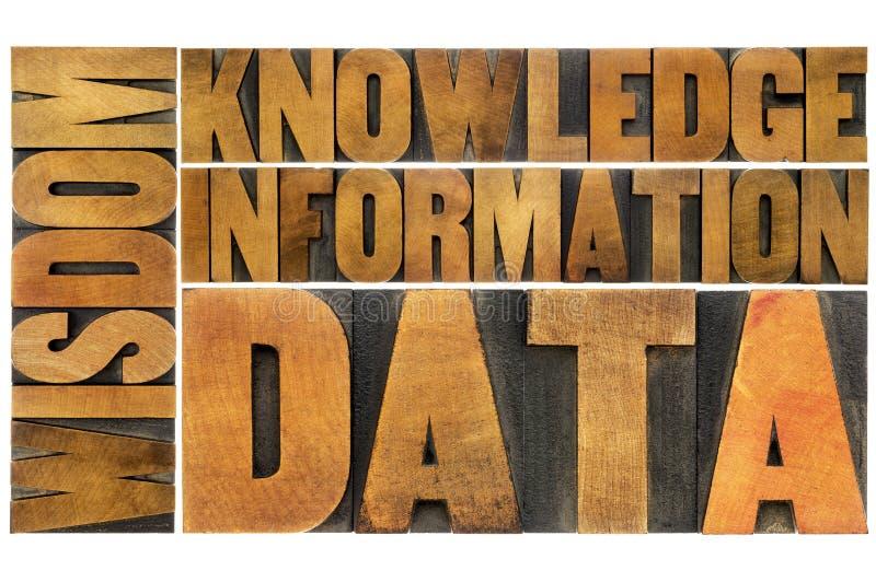 Données, l'information, la connaissance, sagesse photo stock