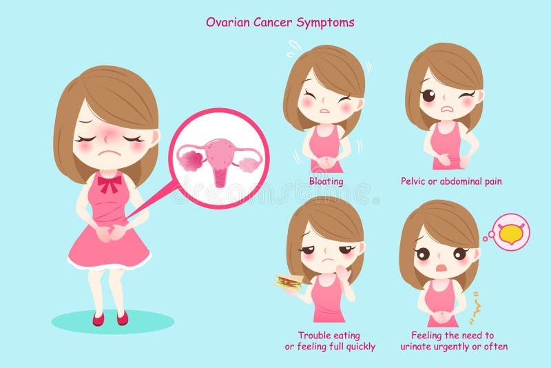 Donna con i sintomi ovarici illustrazione vettoriale
