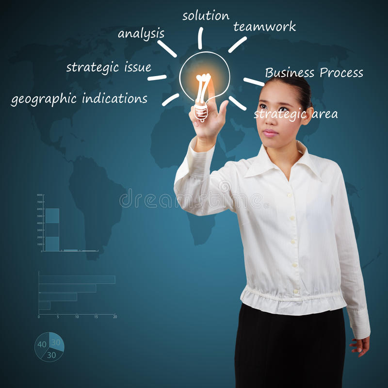 Donna di affari che mostra concetto della soluzione immagine stock