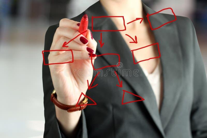 Donna di affari che mostra qualcosa su un grafico virtuale da una penna immagini stock libere da diritti