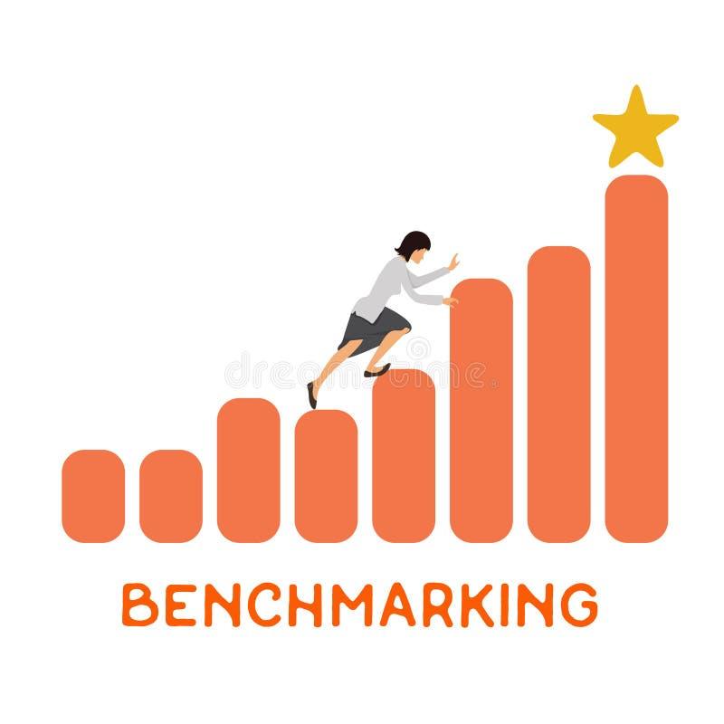 Donna di affari che scala il grafico finanziario in aumento Sviluppo di affari ed illustrazione di concetto di valutazione Vettor illustrazione di stock