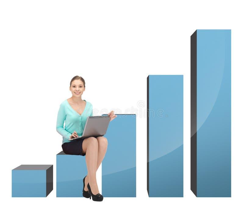 Donna di affari che si siede sul grande grafico 3d fotografie stock
