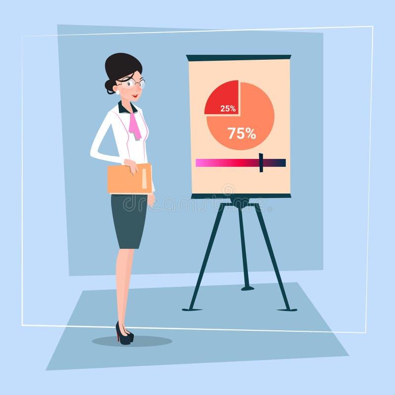 Donna di affari con il grafico finanziario di presentazione di 'brainstorming' di Flip Chart Seminar Training Conference illustrazione di stock