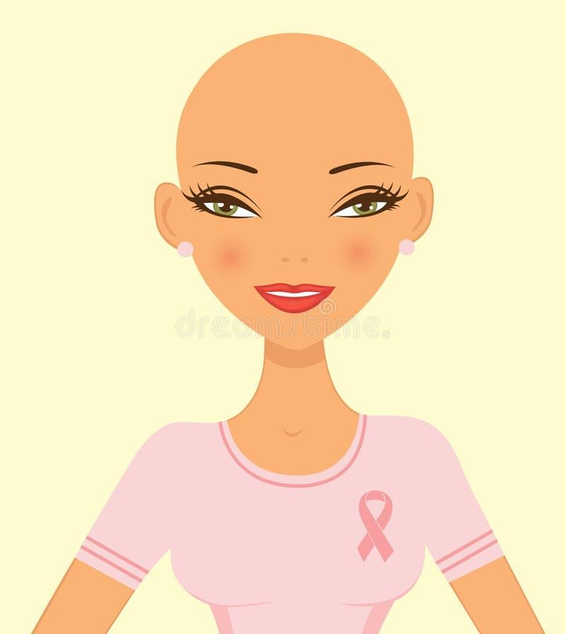 Donna di consapevolezza del cancro della mammella royalty illustrazione gratis
