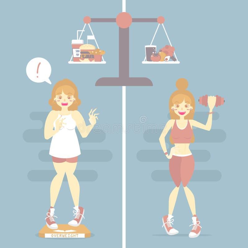 donna di peso eccessivo grassa con alimenti industriali e donna in buona salute con alimento, frutta e la verdura sani, concetto  illustrazione di stock