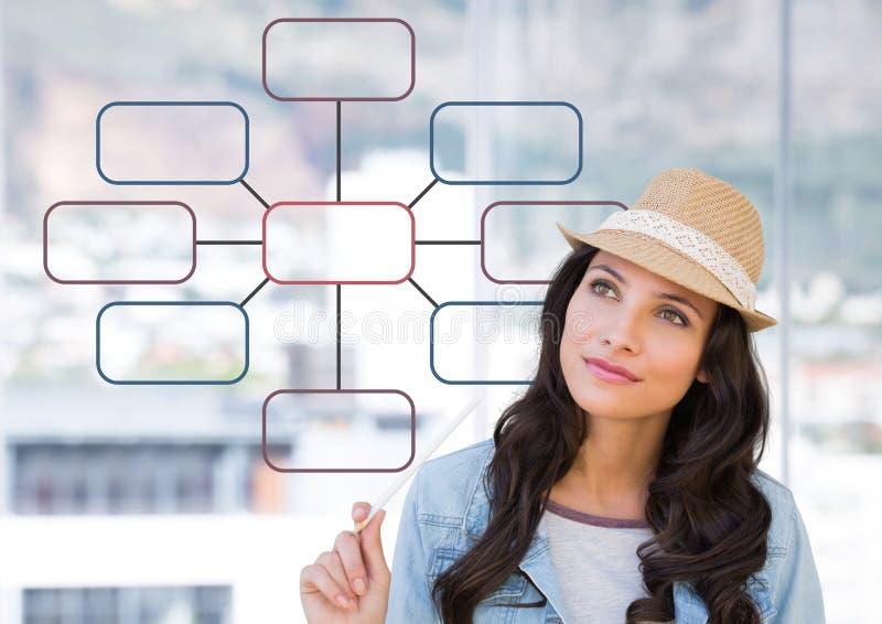 Donna e mappa di mente variopinta sopra il fondo della città fotografia stock