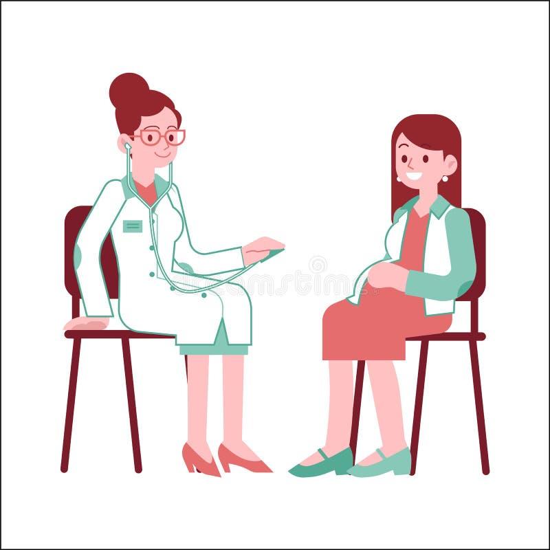 Donna incinta al controllo con medico nell'illustrazione piana di vettore illustrazione di stock