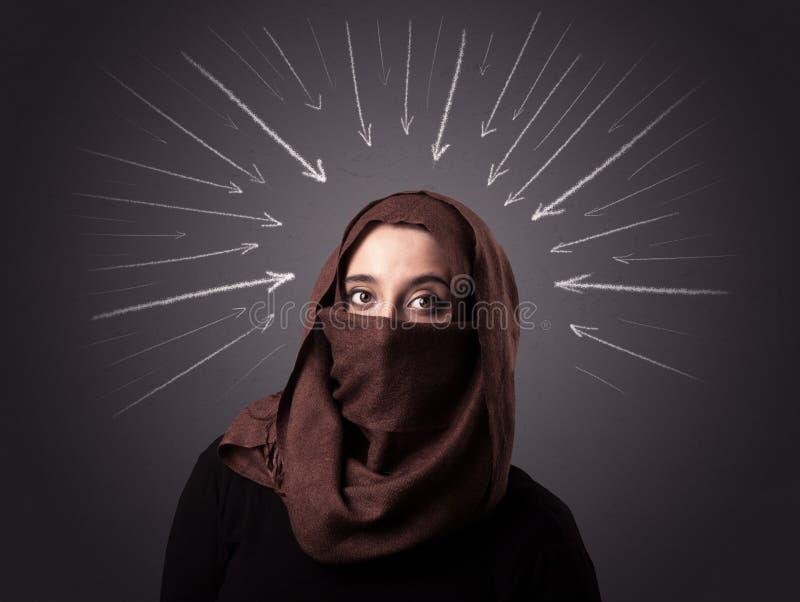 Donna musulmana che indossa Niqab immagine stock