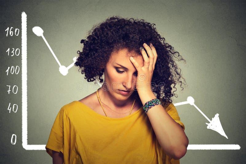 Donna triste sollecitata di affari con il grafico del grafico del mercato finanziario che va giù immagini stock