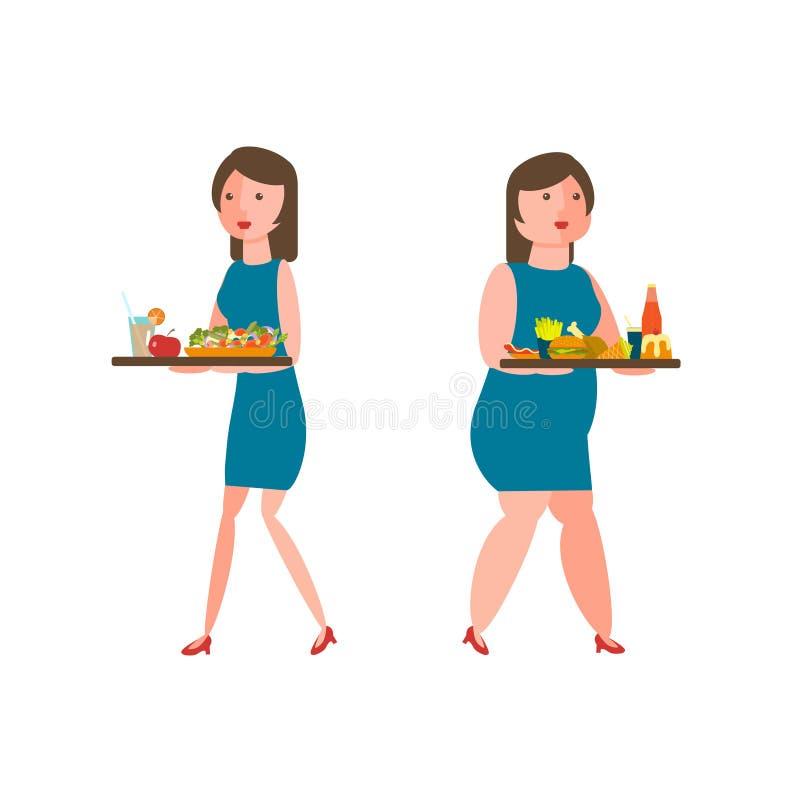 Donne con alimento royalty illustrazione gratis