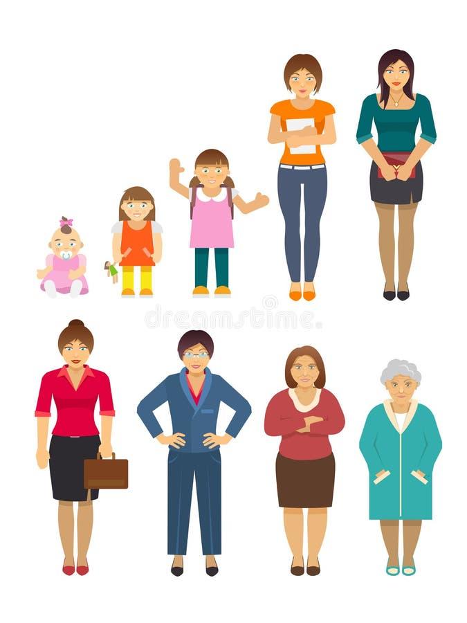 Donne della generazione piane royalty illustrazione gratis