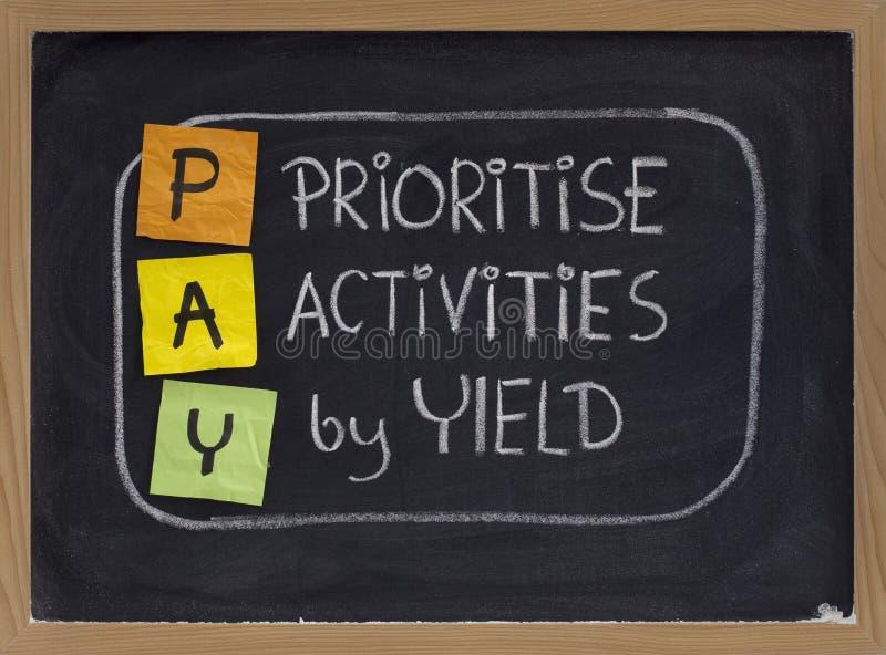 Donnez la priorité aux activités par le rendement - SALAIRE photos stock
