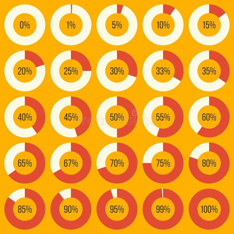 DonutNomogramm im Prozentsatz für die Anwendung in der Informationsgraphik lizenzfreie abbildung