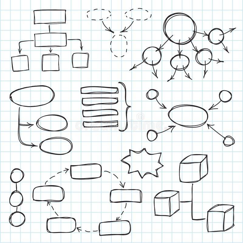 Нарисованная рукой карта разума эскиза doodle Doodle тип бесплатная иллюстрация