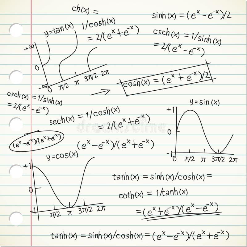 Doodle da fórmula matemática ilustração do vetor
