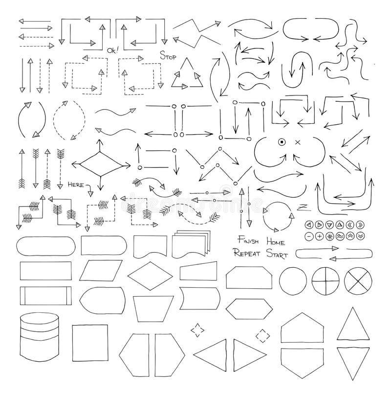 Doodle Flowchart Interface Elements. Doodle set of flowchart elements, arrows, blocks, objects, names and icons stock illustration