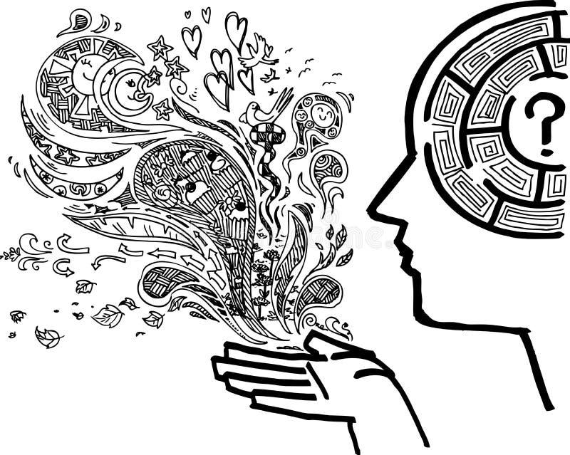Doodle incompleto de pensamientos mentales ilustración del vector