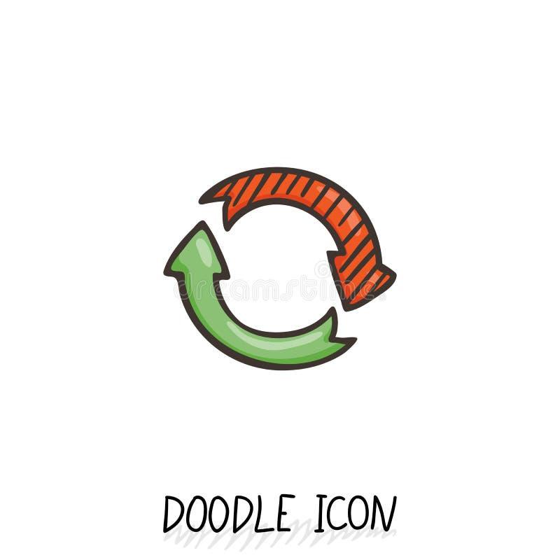 Doodle okręgu strzała ikona Eco, przetwarza piktogram royalty ilustracja