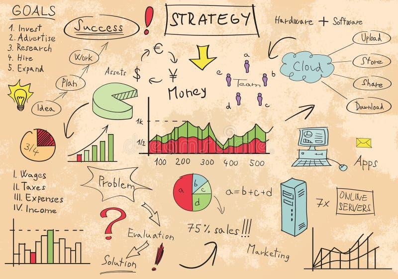 Doodles бизнес-плана на запятнанной бумаге иллюстрация вектора