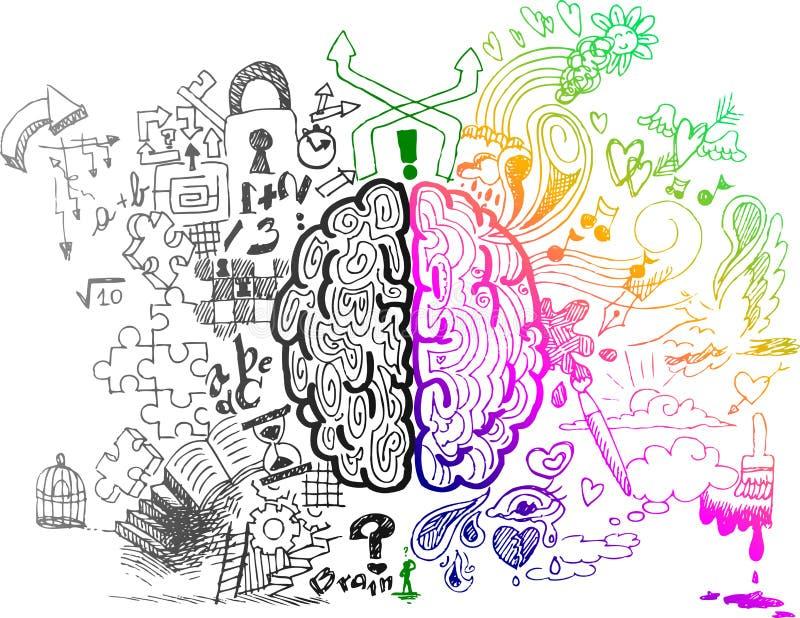 Doodles incompletos de los hemisferios del cerebro stock de ilustración