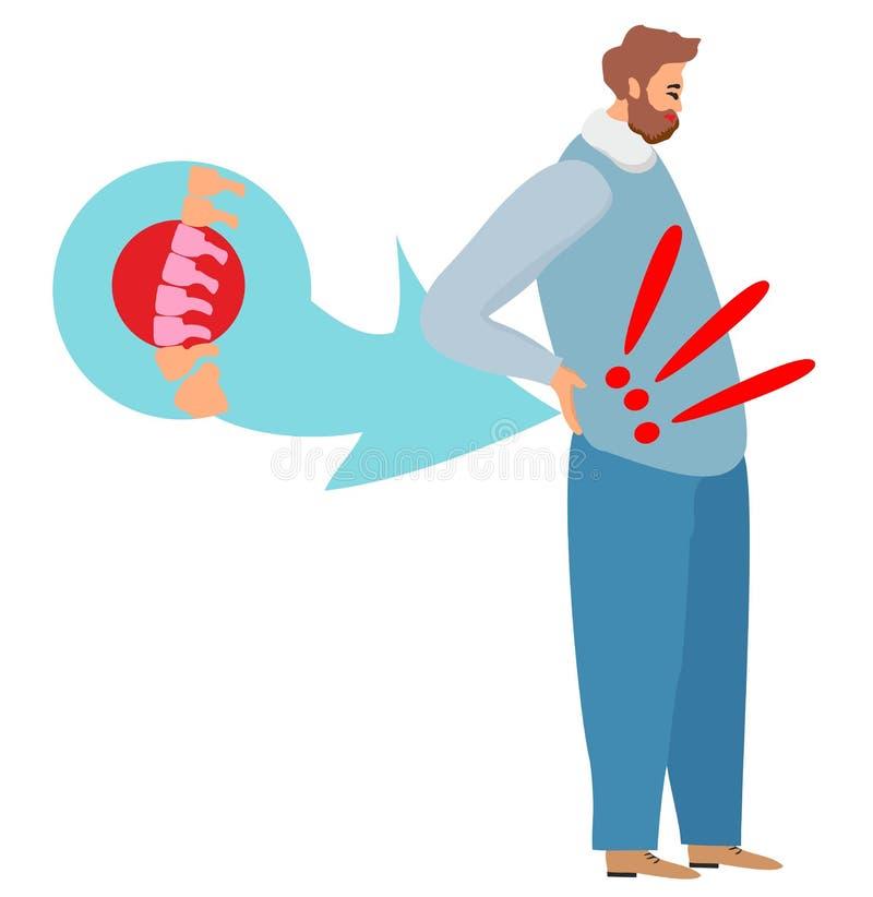 Dor comum Dor nas costas e para abaixar para trás ilustração stock