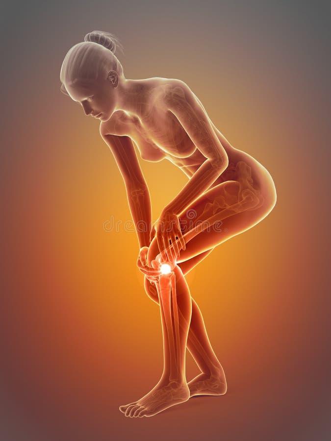 Dor no joelho ilustração do vetor