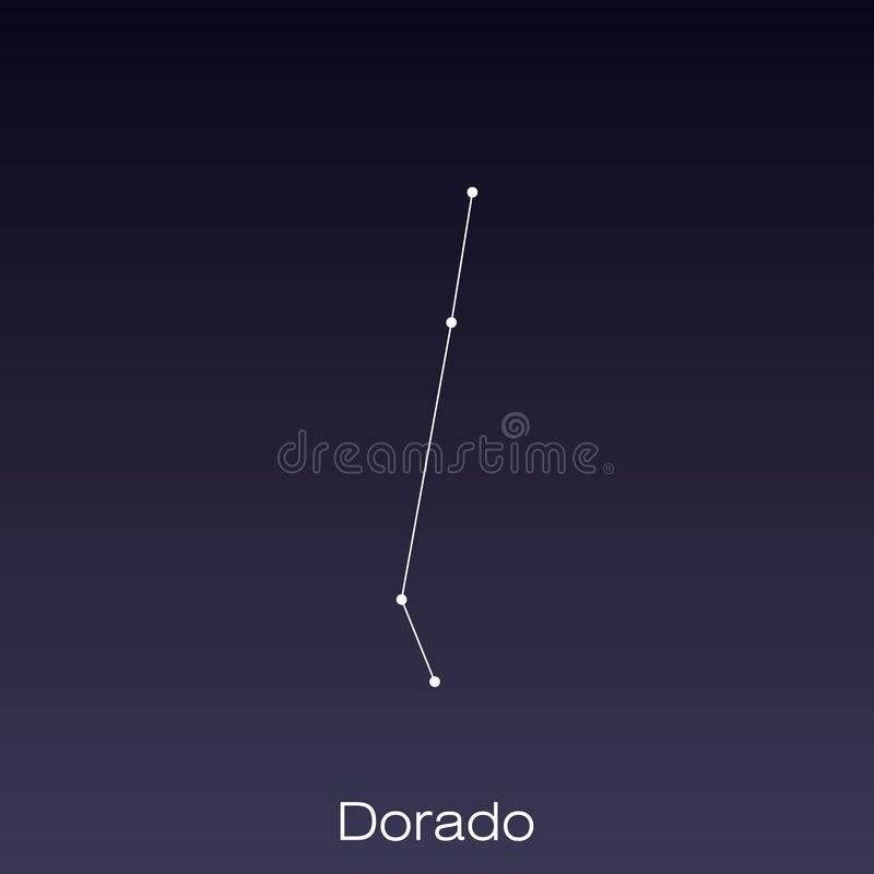 Constellation as it can be seen by the naked eye. Dorado constellation as it can be seen by the naked eye royalty free illustration