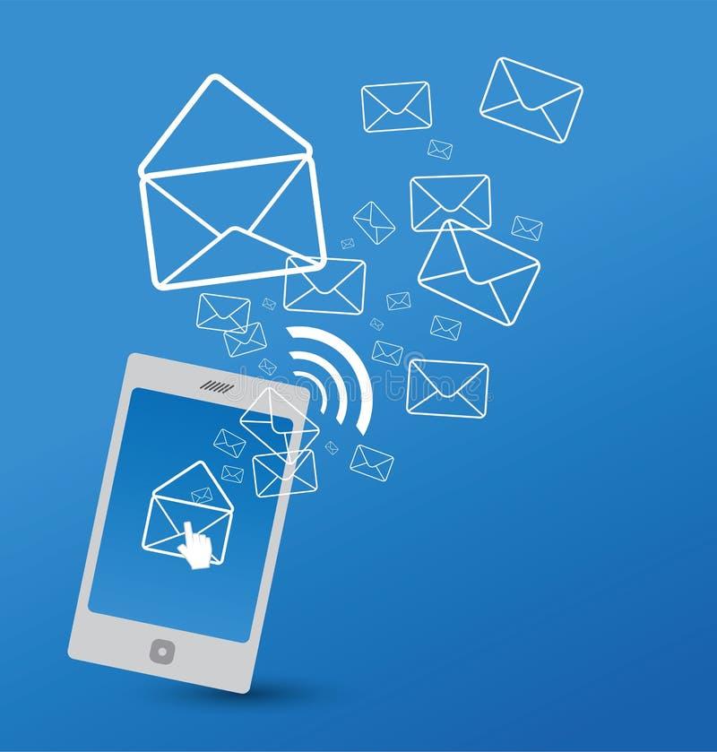 Dosłanie SMS