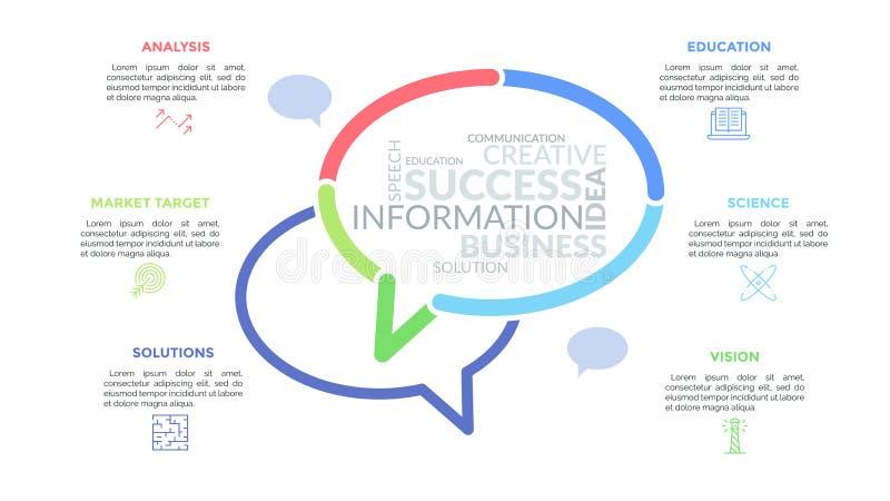 Dos burbujas del discurso con palabra se nublan el interior rodeado por la línea fina símbolos y cuadros de texto Concepto de con ilustración del vector