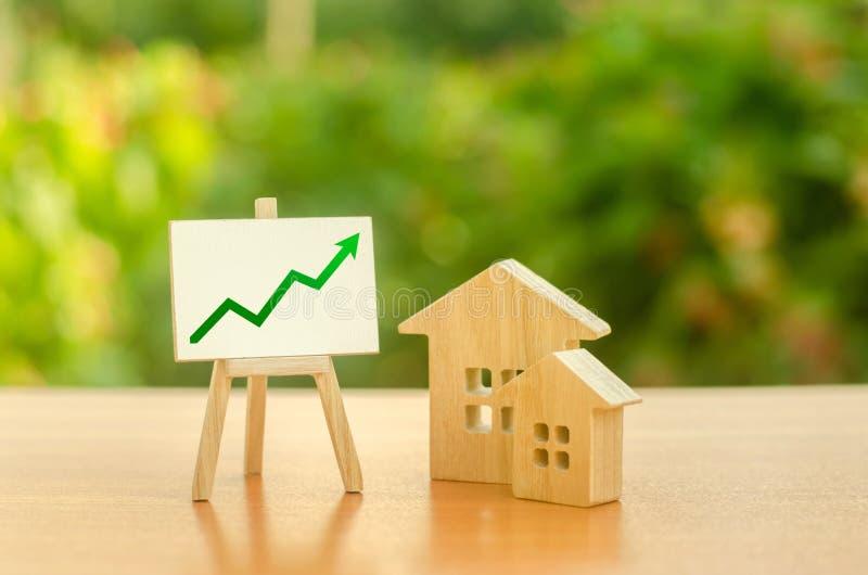 Dos casas y soportes de madera con verde encima de la flecha Coste y liquidez cada vez mayores de las propiedades inmobiliarias I fotos de archivo libres de regalías