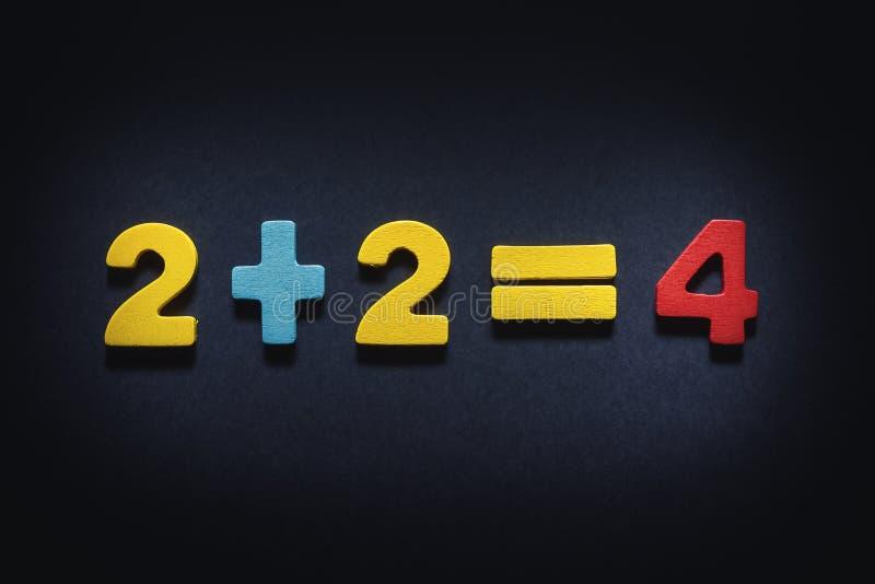 Resultado de la imagen para imágenes de dos más dos números cuatro