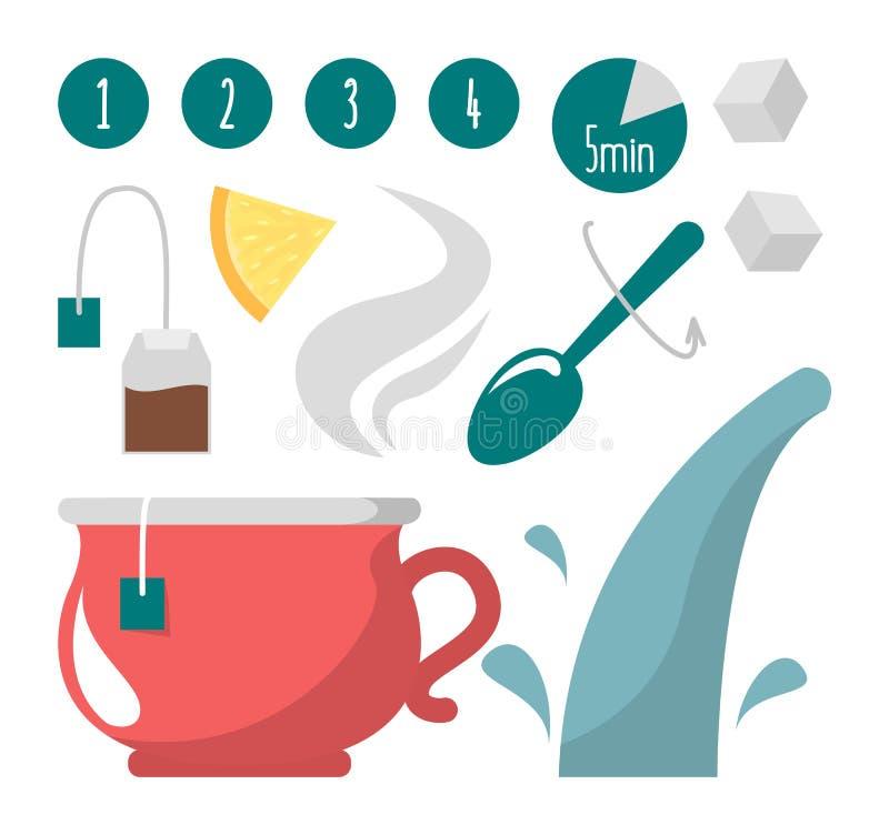 Doskonalić herbaciana filiżanka ustawiająca przedmioty Gorący napój robić woda ilustracja wektor