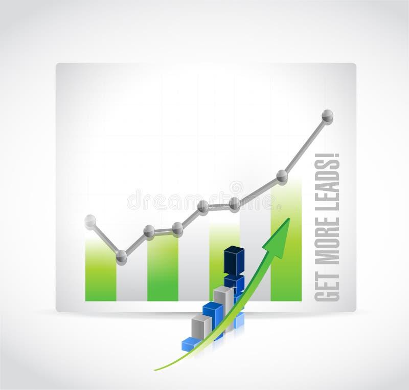 Dostaje Więcej prowadzeniom biznesowego wykresu znaka ilustracji