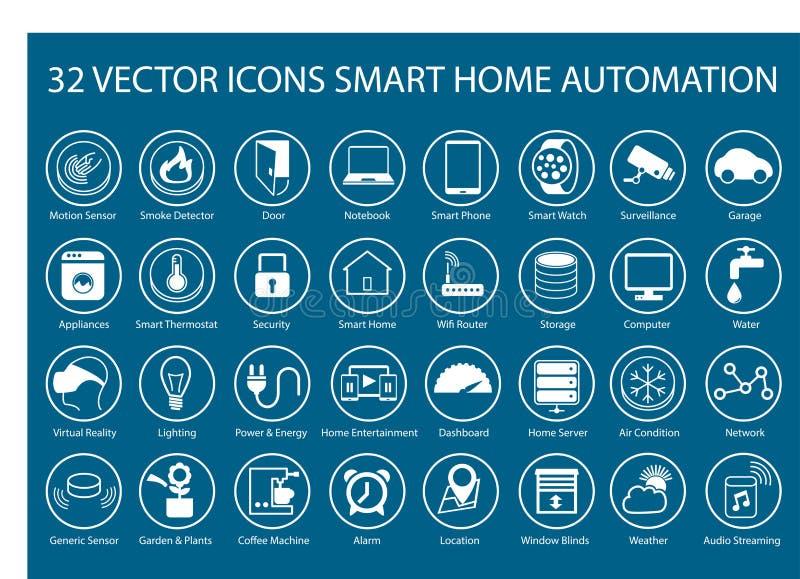 Dostosowane ikony dla infographics co do mądrze domowej automatyzaci ilustracja wektor
